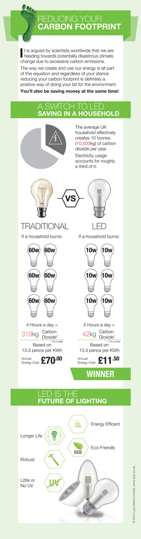 Take a look at our useful LED v Incandescent infographic