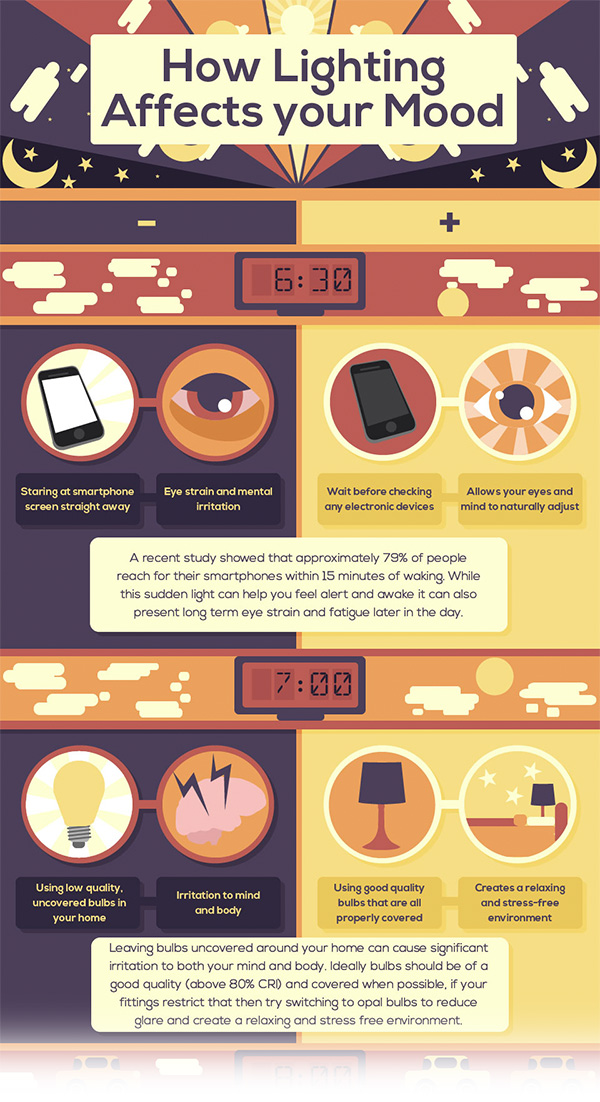 Lighting_Mood_infographic-Sample