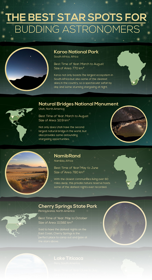 Stargazing Spots Around The World