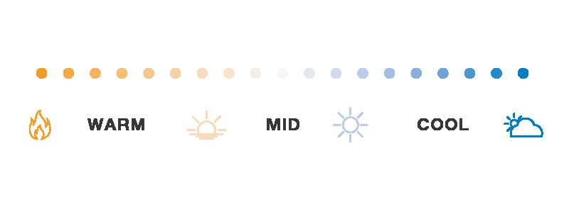 Lighting Colour Temperature
