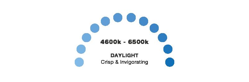Daylight Lighting Colour Temperature
