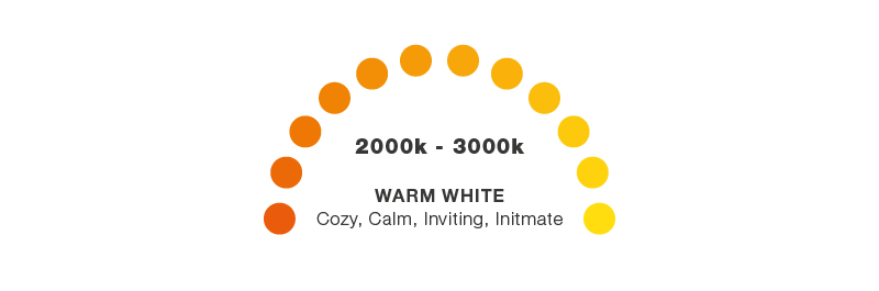 Warm White Lighting Colour Temperature