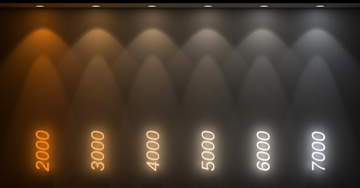 kelvin colour rendering for light bulbs