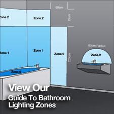 Bathroom lighting zones where next
